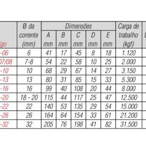 Elo de Ligação para Correntes e Lingas Modelo PH