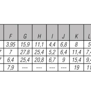 Grampo Horizontal Modelo GP-1205-UB 1215-UB 1225-UB 1235-UB