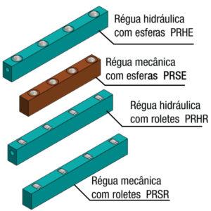 RÉGUAS HIDRÁULICAS E MECÂNICAS