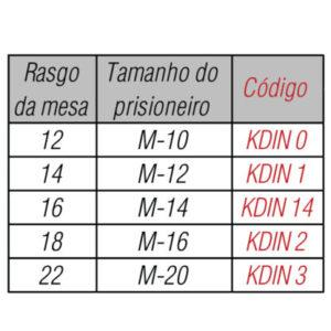 Kit Fixação Modelo KDIN