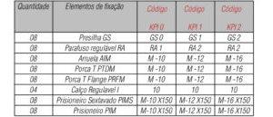 Kit Padrão Modelo KPI